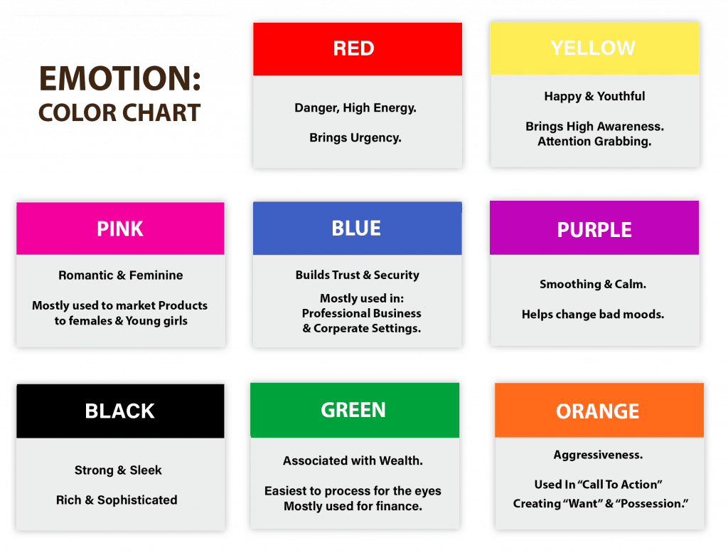 Cyclops Brand - Color Chart to show emotions and values of each color in a professional setting