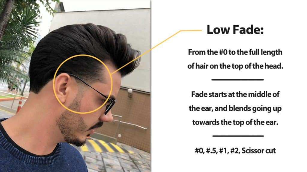 infographic showing what a low fade is