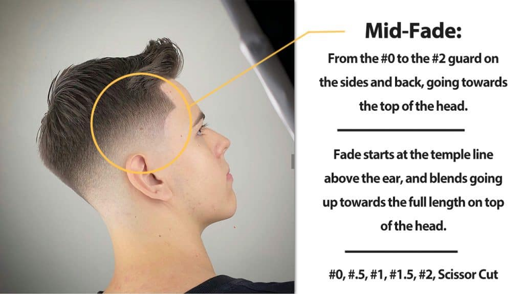 infographic on how to do a mid fade haircut for men