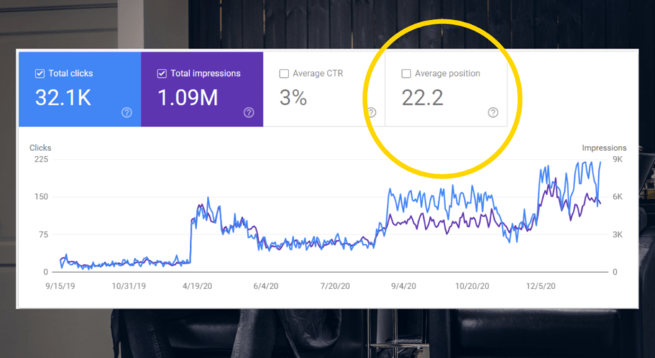 website chart on the growth of cyclops brand